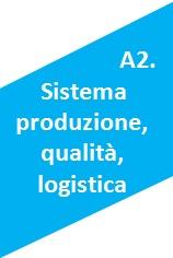 Cliccare qui per i servizi tecnici proposti in ambito Produzione di IPT Ingegneria anno 2015