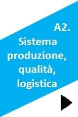 Cliccare qui per i servizi offerti da IPT Ingegneria in ambito Produzione, Qualità e Logistica industriale anno 2015
