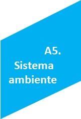 IPT SERVIZI OFFERTI SISTEMA AMBIENTE 2015