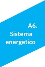 IPT SERVIZI ENERGIA 2015