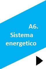 IPT Servizi offerta sistema Energia 2015