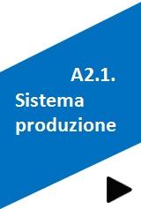 Cliccare qui per i Servizi IPT relativi al Sistema produzione anno 2015