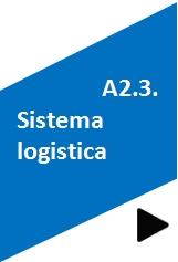Cliccare qui per i Servizi IPT relativi al Sistema logistica anno 2015
