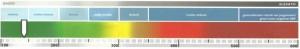 IPT-Modello231-RA-Risk-Analisi