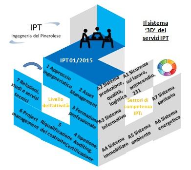 IPT_01_2015