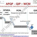 Audit e corsi professionali QSB+ Produzione qualità automotive  Anni 2019 – 2021